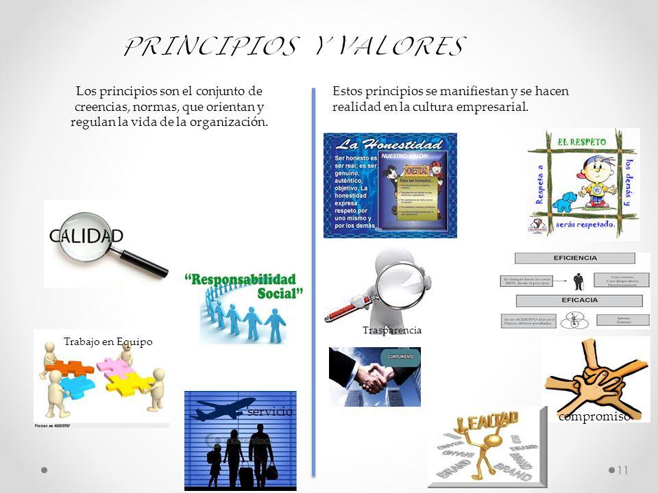 11 Trabajo en Equipo servicio Trasparencia compromiso Los principios son el conjunto de creencias, normas, que orientan y regulan la vida de la organi