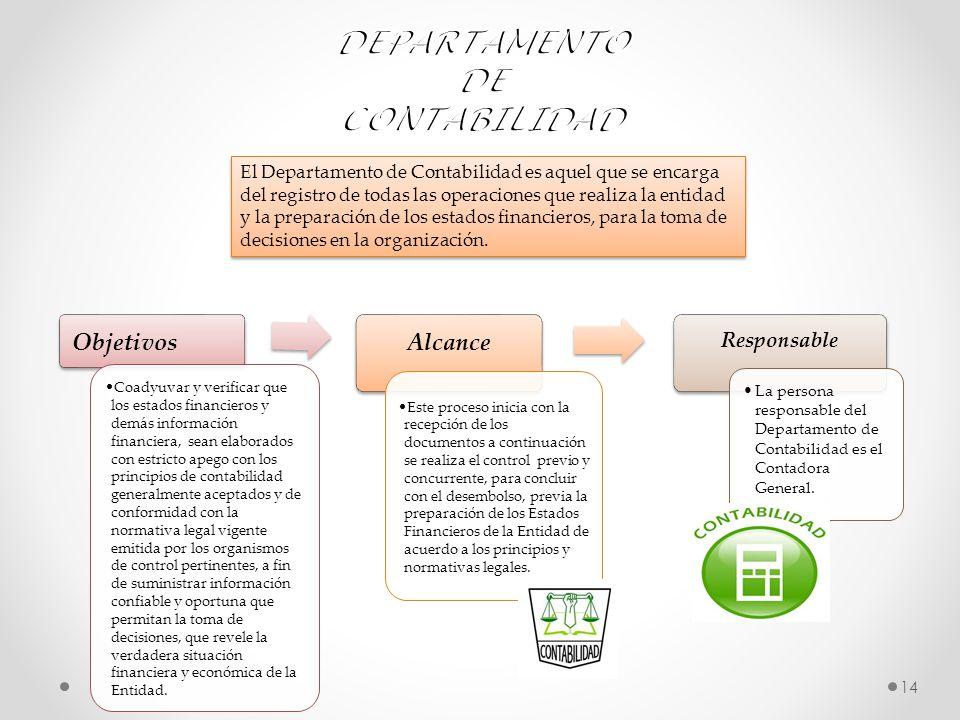 14 Objetivos Coadyuvar y verificar que los estados financieros y demás información financiera, sean elaborados con estricto apego con los principios d