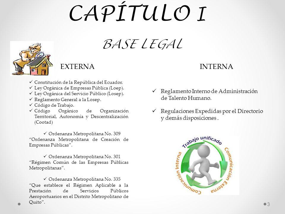 3 EXTERNAINTERNA Reglamento Interno de Administración de Talento Humano. Regulaciones Expedidas por el Directorio y demás disposiciones. Constitución