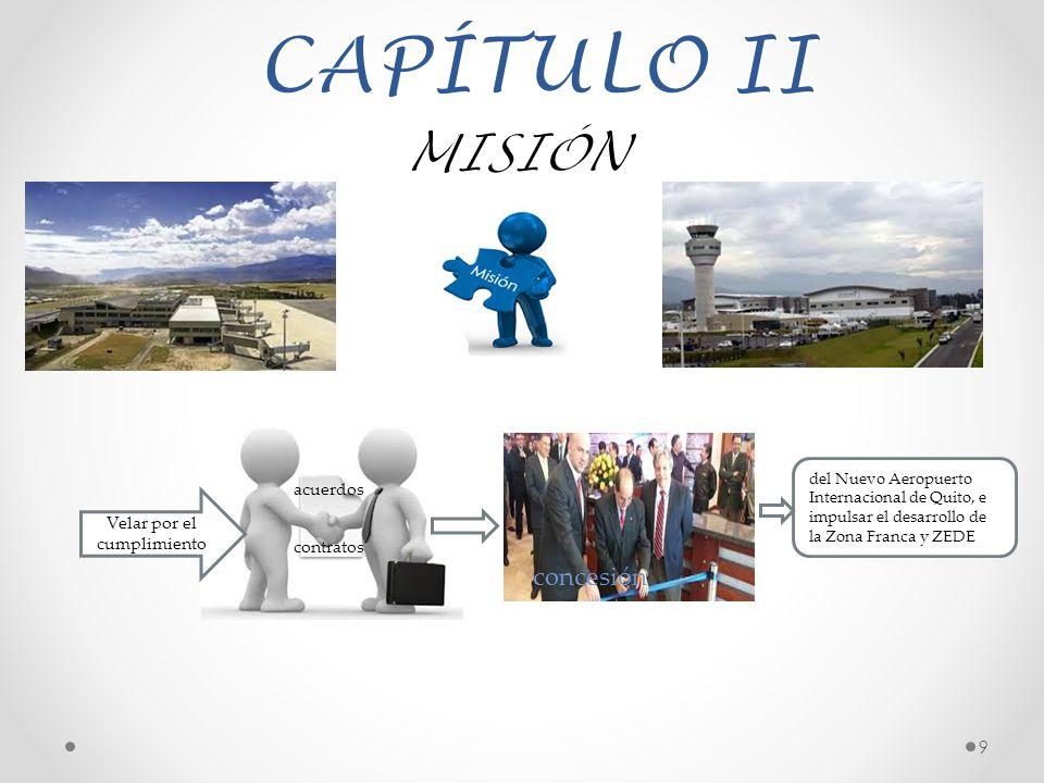 9 contratos Velar por el cumplimiento acuerdos concesión del Nuevo Aeropuerto Internacional de Quito, e impulsar el desarrollo de la Zona Franca y ZED