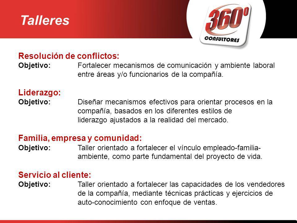Resolución de conflictos: Objetivo: Fortalecer mecanismos de comunicación y ambiente laboral entre áreas y/o funcionarios de la compañía. Liderazgo: O