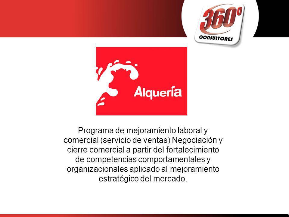 Programa de mejoramiento laboral y comercial (servicio de ventas) Negociación y cierre comercial a partir del fortalecimiento de competencias comporta