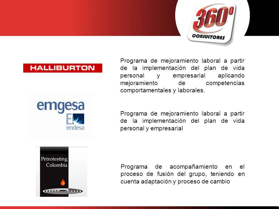 Programa de mejoramiento laboral a partir de la implementación del plan de vida personal y empresarial aplicando mejoramiento de competencias comporta