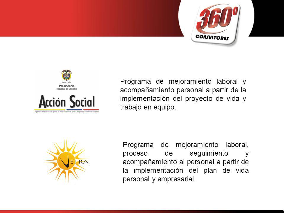 Programa de mejoramiento laboral, proceso de seguimiento y acompañamiento al personal a partir de la implementación del plan de vida personal y empres