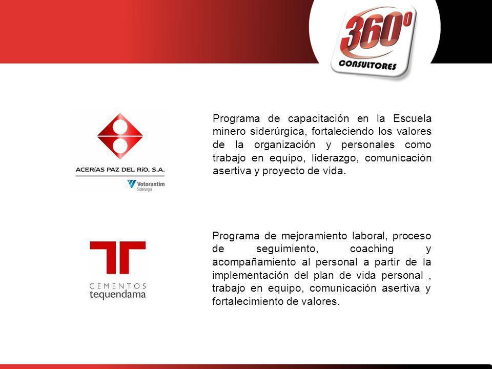 Programa de mejoramiento laboral, proceso de seguimiento, coaching y acompañamiento al personal a partir de la implementación del plan de vida persona