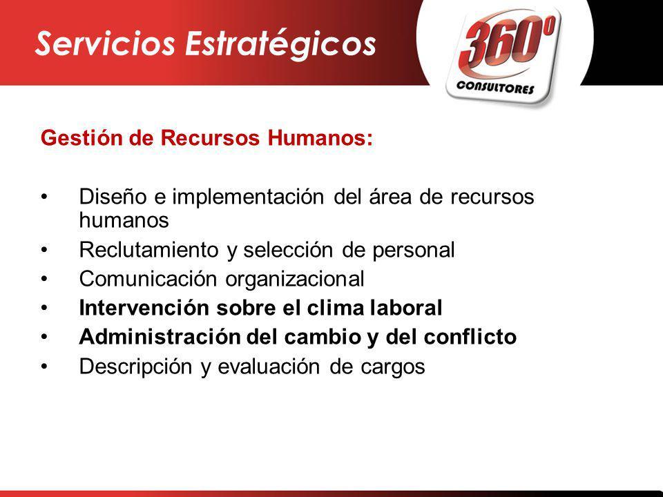 Gestión de Recursos Humanos: Diseño e implementación del área de recursos humanos Reclutamiento y selección de personal Comunicación organizacional In