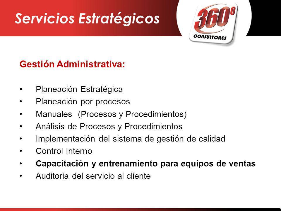 Gestión Administrativa: Planeación Estratégica Planeación por procesos Manuales (Procesos y Procedimientos) Análisis de Procesos y Procedimientos Impl