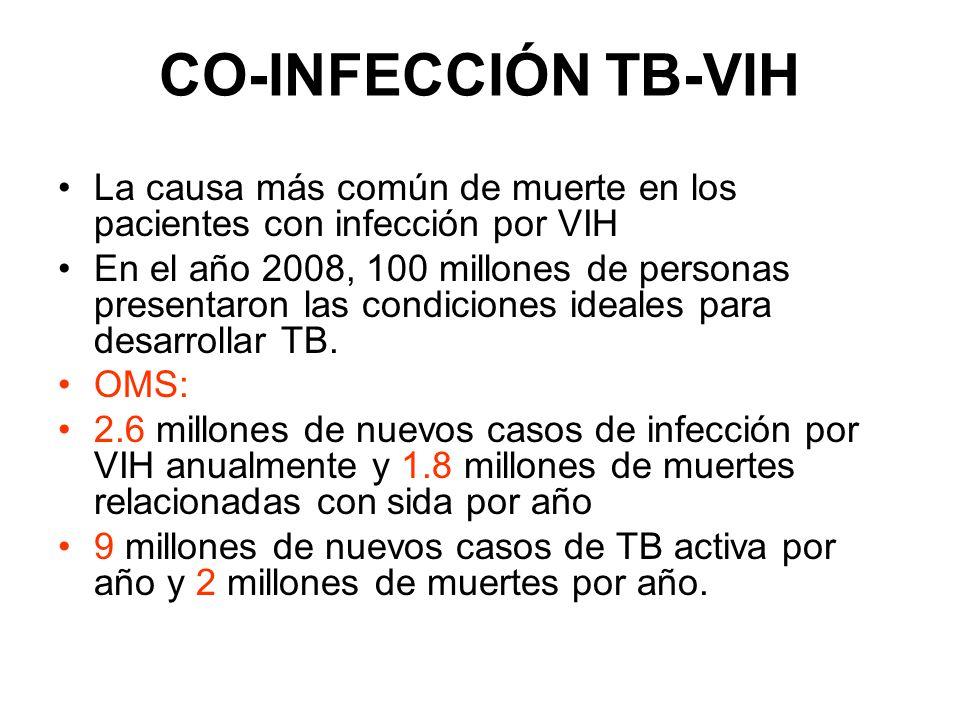 C0-INFECCIÓN TB-VIH Infección por VIH constituye el factor de riesgo más poderoso para el progreso de infección por Mycobacterium tuberculosis a TB activa, incrementando el riesgo de reactivación latente en 20 veces.