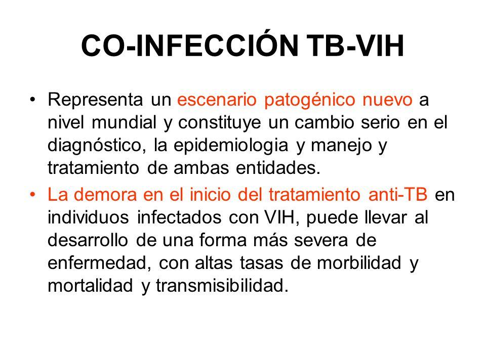 CO-INFECCIÓN TB-VIH VIH constituye un factor de riesgo para MDR TB Factores que favorecen la resistencia: 1- CD4 < 100 cels 2- Mala absorción de medicamentos 3- Interacciones medicamentosas 4- Uso de TAR 5- Uso previo de Rifampicina