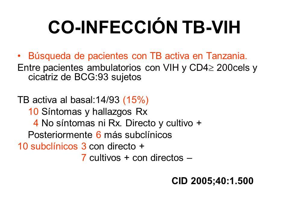 CO-INFECCIÓN TB-VIH Tuberculosis subclínica Mayor probabilidad de ser asintomáticos respiratorios, pero con la presencia de linfadenopatia y tuberculina positiva.