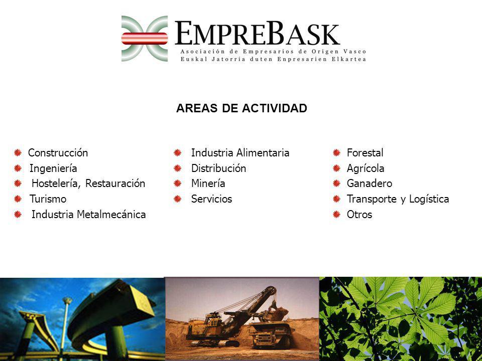 Industria Alimentaria Distribución Minería Servicios Construcción Ingeniería Hostelería, Restauración Turismo Industria Metalmecánica Forestal Agrícol