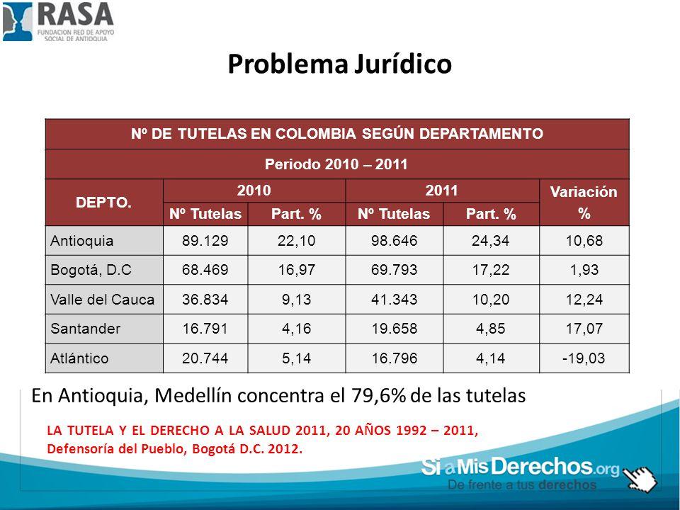 LA TUTELA Y EL DERECHO A LA SALUD 2011, 20 AÑOS 1992 – 2011, Defensoría del Pueblo, Bogotá D.C. 2012. En Antioquia, Medellín concentra el 79,6% de las