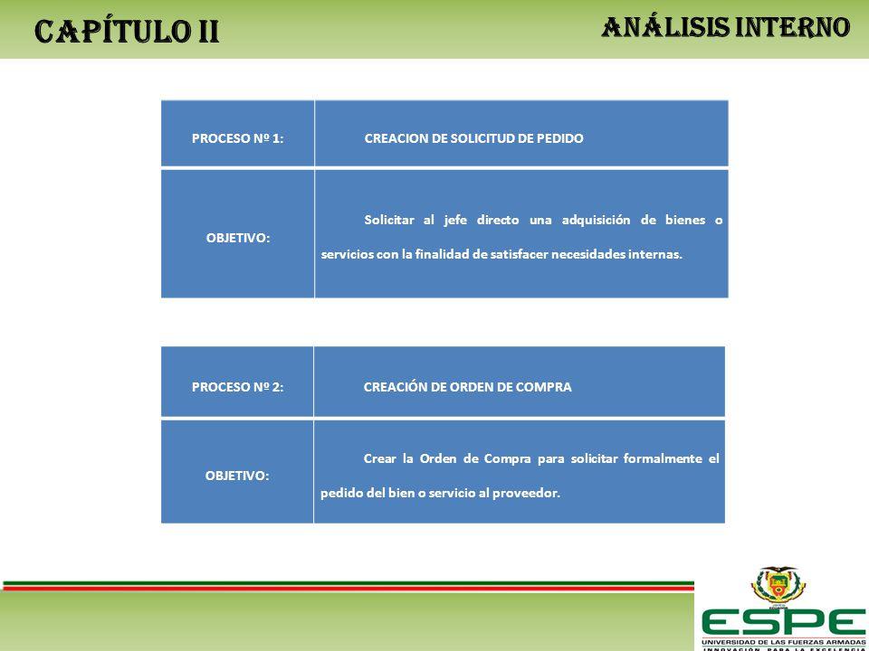 CAPÍTULO II ANÁLISIS INTERNO PROCESO Nº 1:CREACION DE SOLICITUD DE PEDIDO OBJETIVO: Solicitar al jefe directo una adquisición de bienes o servicios co