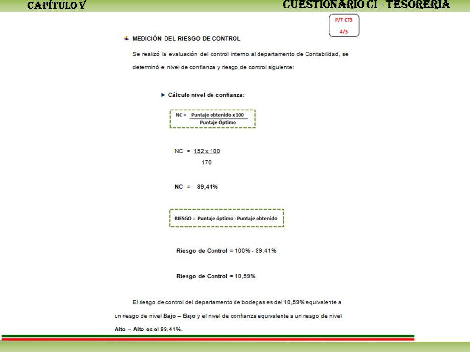 CAPÍTULO V CUESTIONARIO CI - TESORERÍA