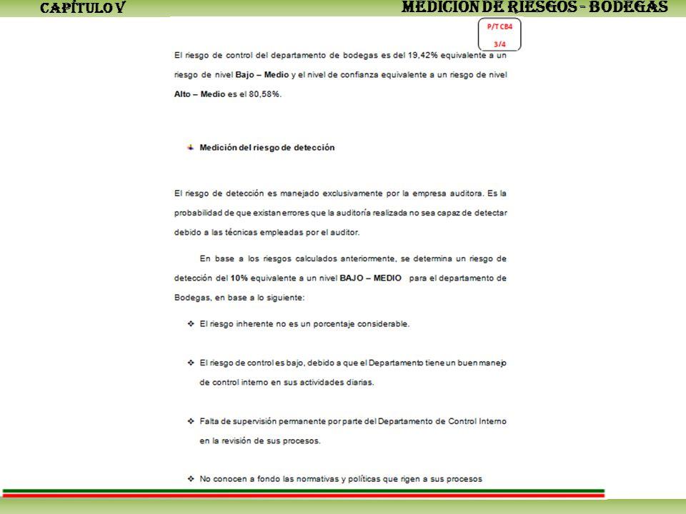 CAPÍTULO V MEDICIÓN DE RIESGOS - BODEGAS