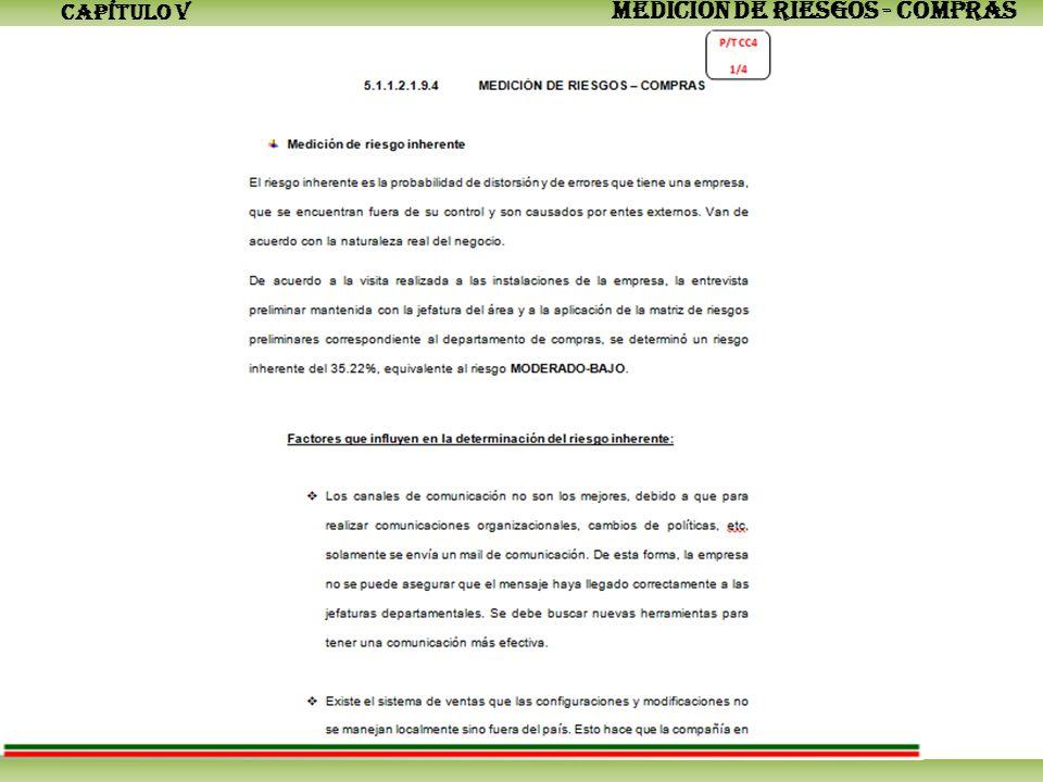 CAPÍTULO V MEDICIÓN DE RIESGOS - COMPRAS