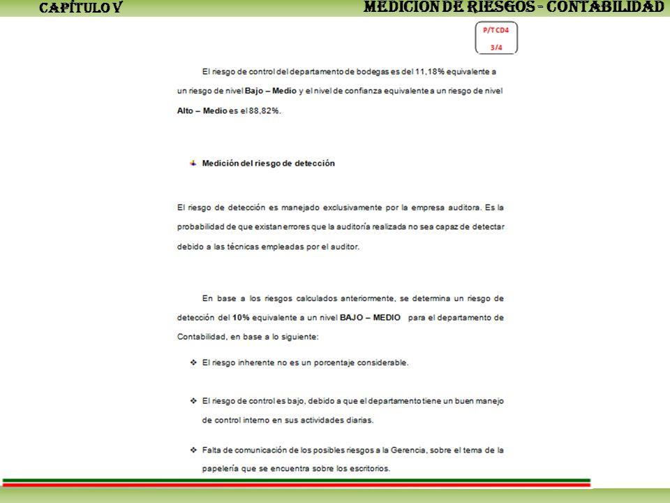 CAPÍTULO V MEDICIÓN DE RIESGOS - CONTABILIDAD