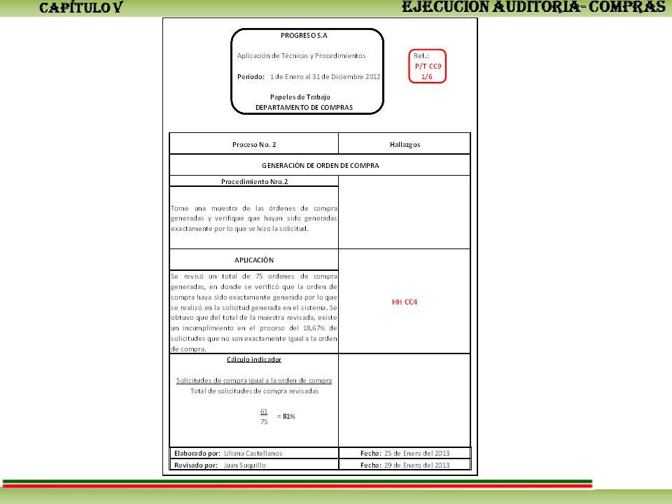 CAPÍTULO V EJECUCIÓN AUDITORÍA- COMPRAS