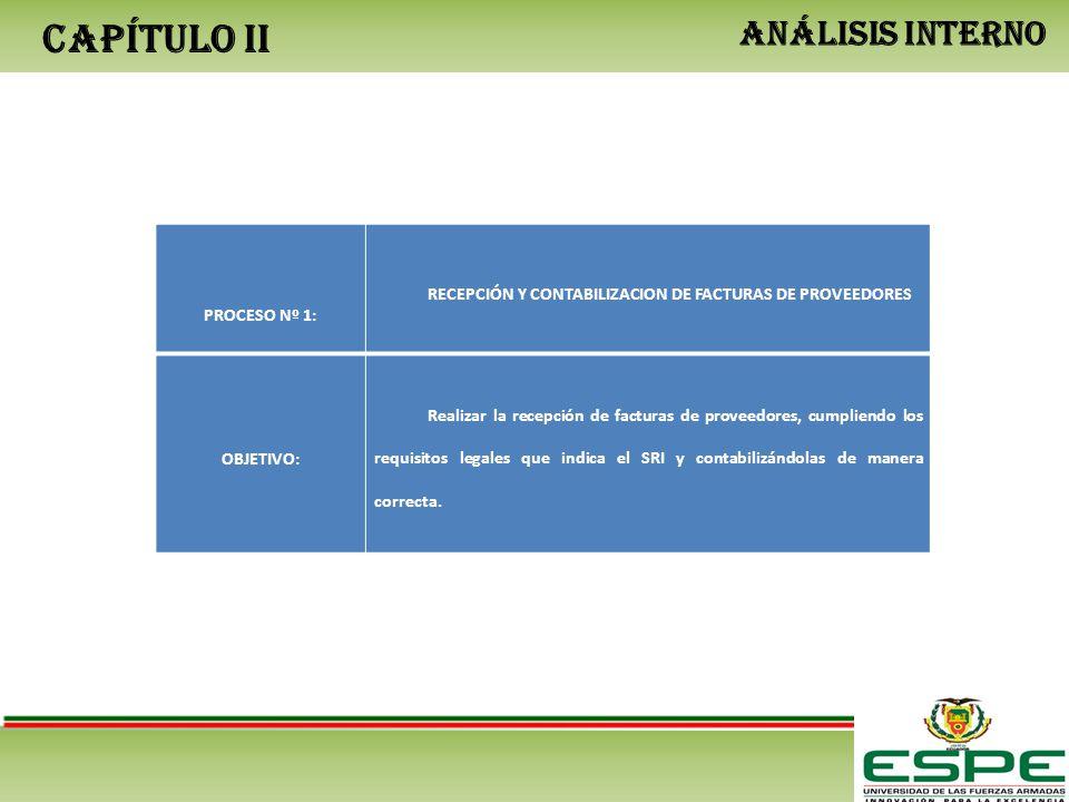 CAPÍTULO II ANÁLISIS INTERNO PROCESO Nº 1: RECEPCIÓN Y CONTABILIZACION DE FACTURAS DE PROVEEDORES OBJETIVO: Realizar la recepción de facturas de prove