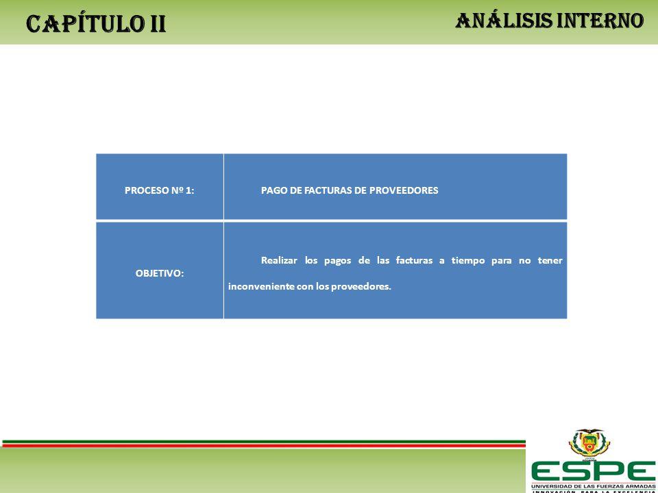 CAPÍTULO II ANÁLISIS INTERNO PROCESO Nº 1:PAGO DE FACTURAS DE PROVEEDORES OBJETIVO: Realizar los pagos de las facturas a tiempo para no tener inconveniente con los proveedores.