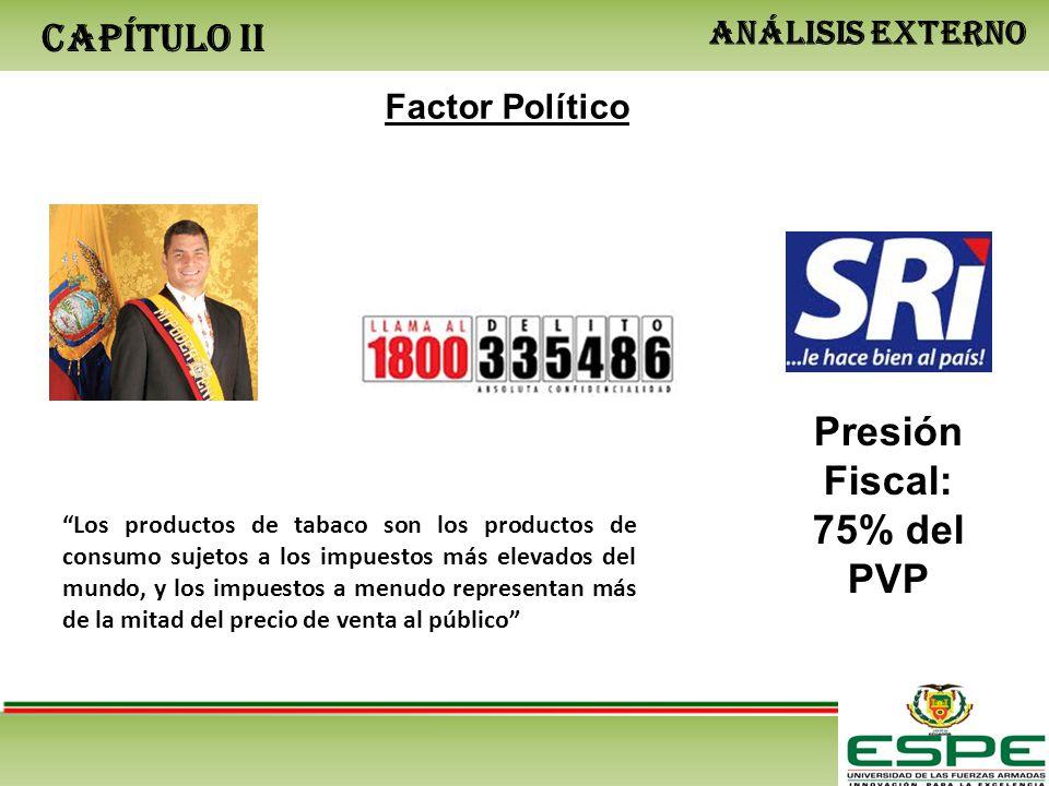 CAPÍTULO II ANÁLISIS EXTERNO Factor Político Los productos de tabaco son los productos de consumo sujetos a los impuestos más elevados del mundo, y los impuestos a menudo representan más de la mitad del precio de venta al público Presión Fiscal: 75% del PVP