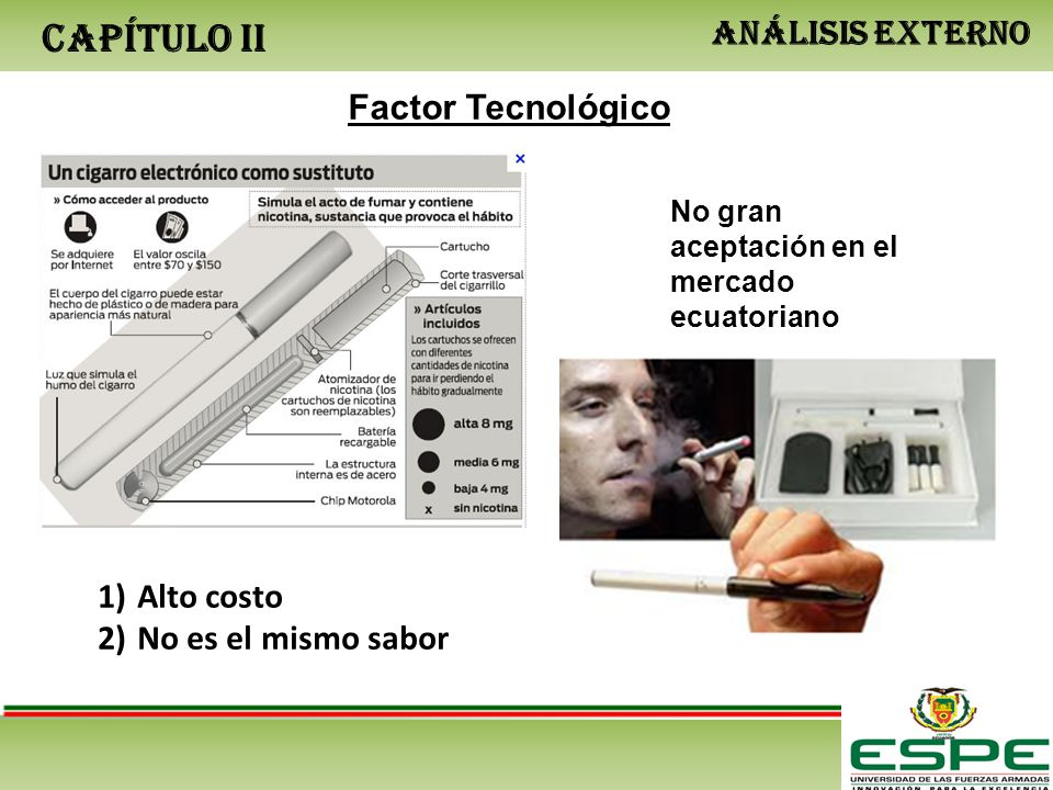 CAPÍTULO II ANÁLISIS EXTERNO Factor Tecnológico No gran aceptación en el mercado ecuatoriano 1)Alto costo 2)No es el mismo sabor