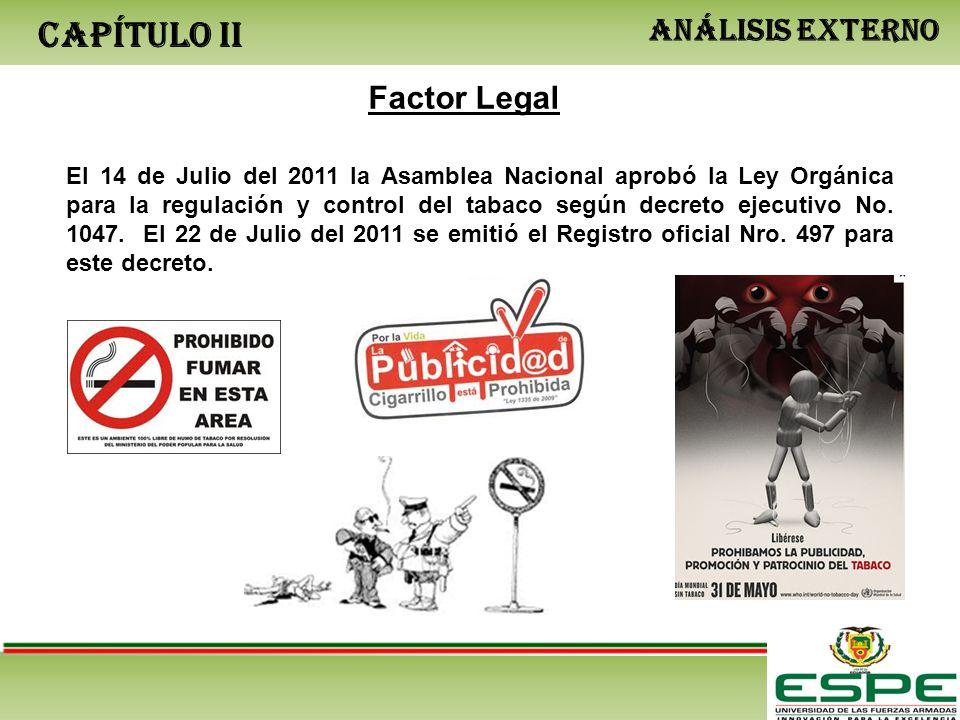 CAPÍTULO II ANÁLISIS EXTERNO Factor Legal El 14 de Julio del 2011 la Asamblea Nacional aprobó la Ley Orgánica para la regulación y control del tabaco según decreto ejecutivo No.