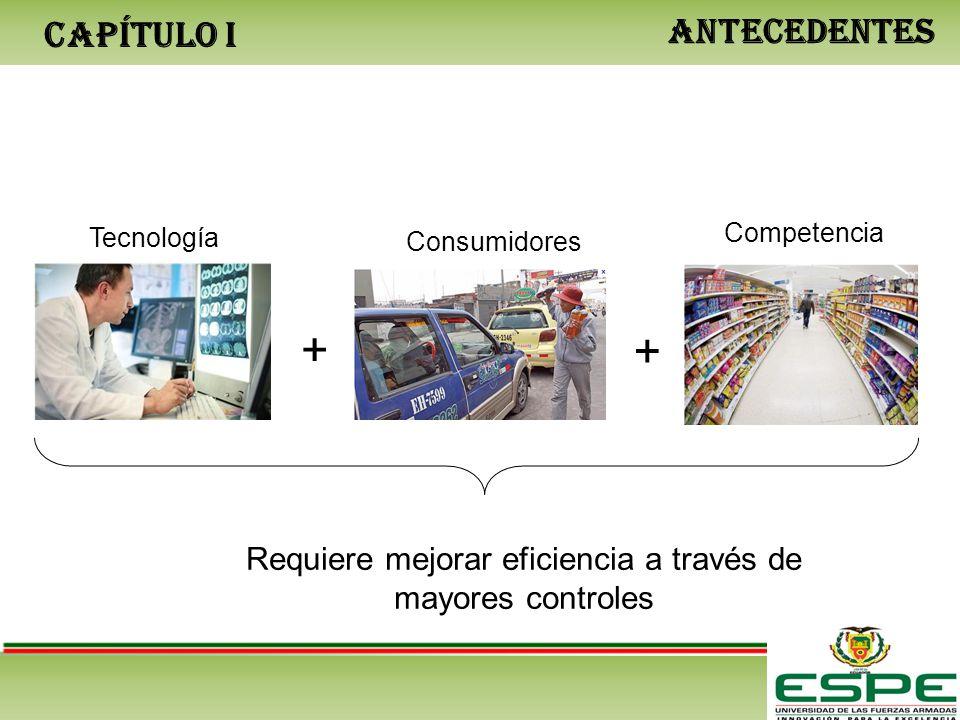 CAPÍTULO I ANTECEDENTES + + Tecnología Competencia Consumidores Requiere mejorar eficiencia a través de mayores controles