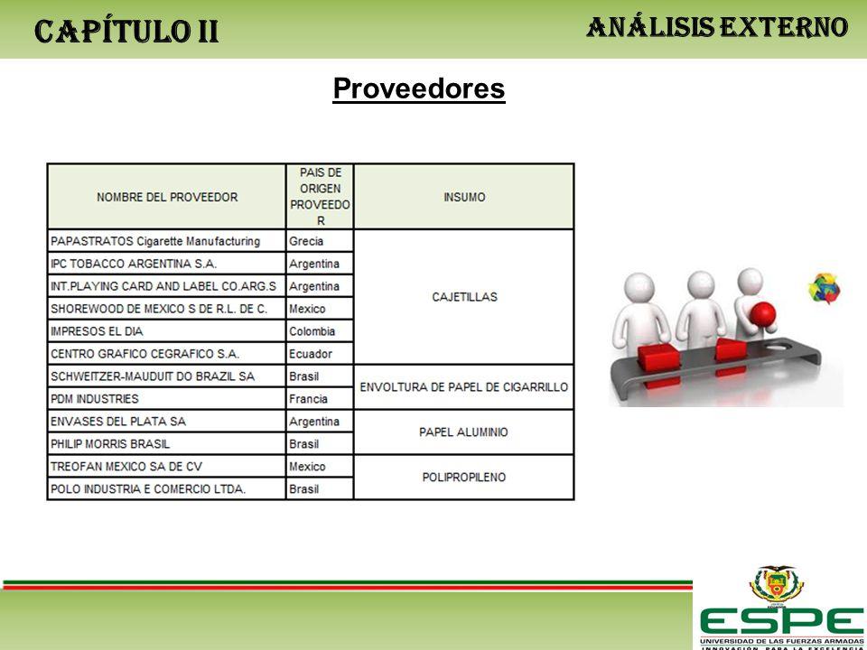 CAPÍTULO II ANÁLISIS EXTERNO Proveedores