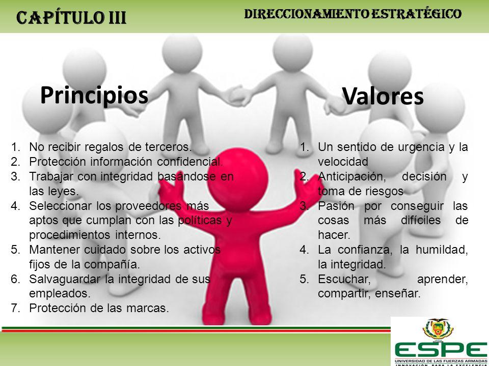 CAPÍTULO III DIRECCIONAMIENTO ESTRATÉGICO Principios Valores 1.No recibir regalos de terceros. 2.Protección información confidencial. 3.Trabajar con i
