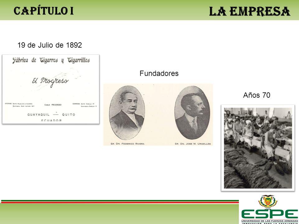 CAPÍTULO I LA EMPRESA 19 de Julio de 1892 Fundadores Años 70