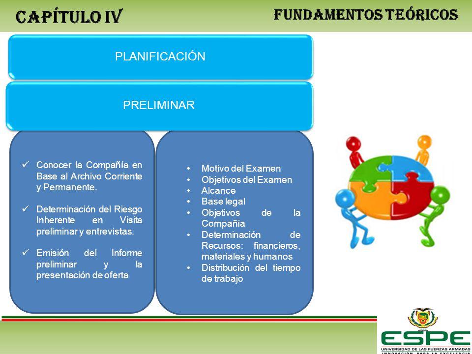 CAPÍTULO IV FUNDAMENTOS TEÓRICOS PLANIFICACIÓN Conocer la Compañía en Base al Archivo Corriente y Permanente.