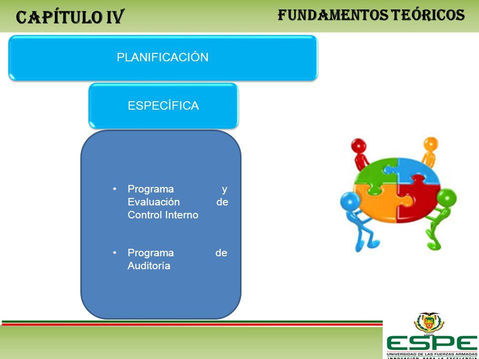 CAPÍTULO IV FUNDAMENTOS TEÓRICOS PLANIFICACIÓN Programa y Evaluación de Control Interno Programa de Auditoría ESPECÍFICA