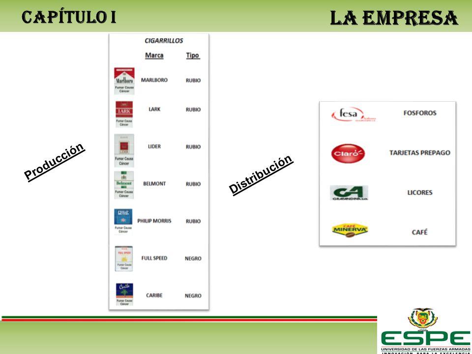 CAPÍTULO I LA EMPRESA Producción Distribución