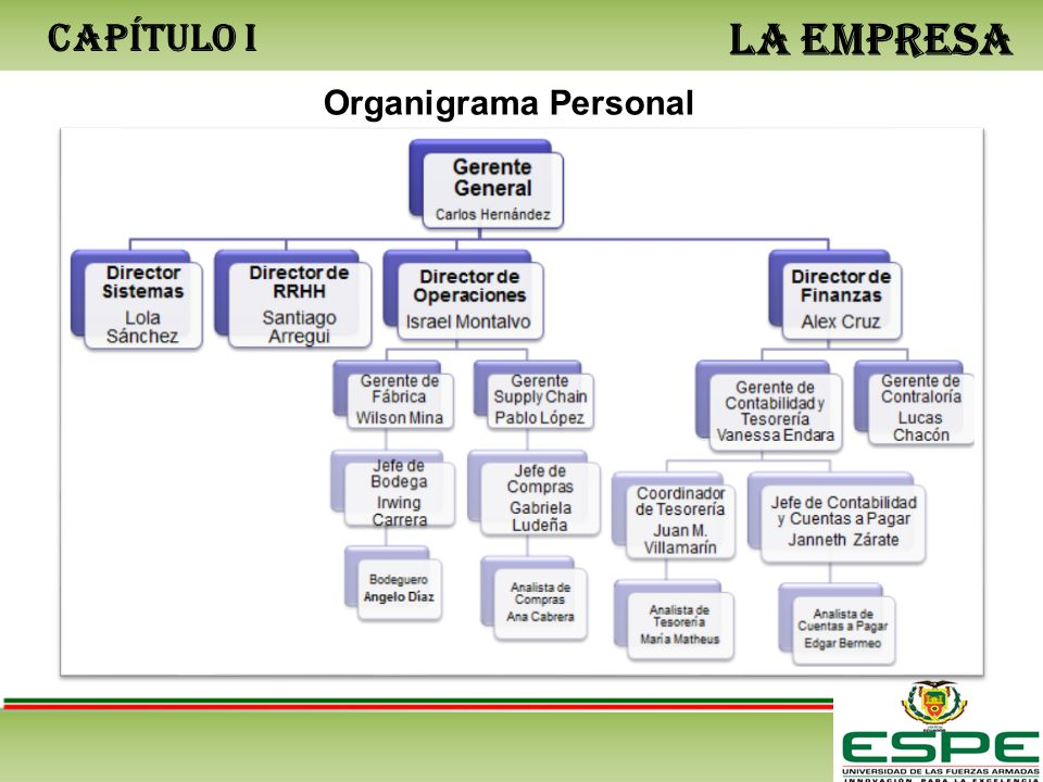 CAPÍTULO V PROGRAMA DE AUDITORÍA - COMPRAS