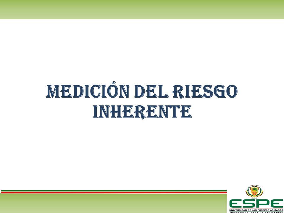 MEDICIÓN DEL RIESGO INHERENTE