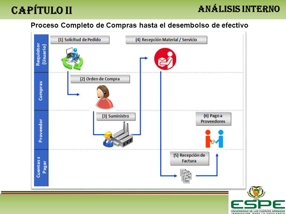 CAPÍTULO V PROGRAMA DE AUDITORÍA - CONTABILIDAD