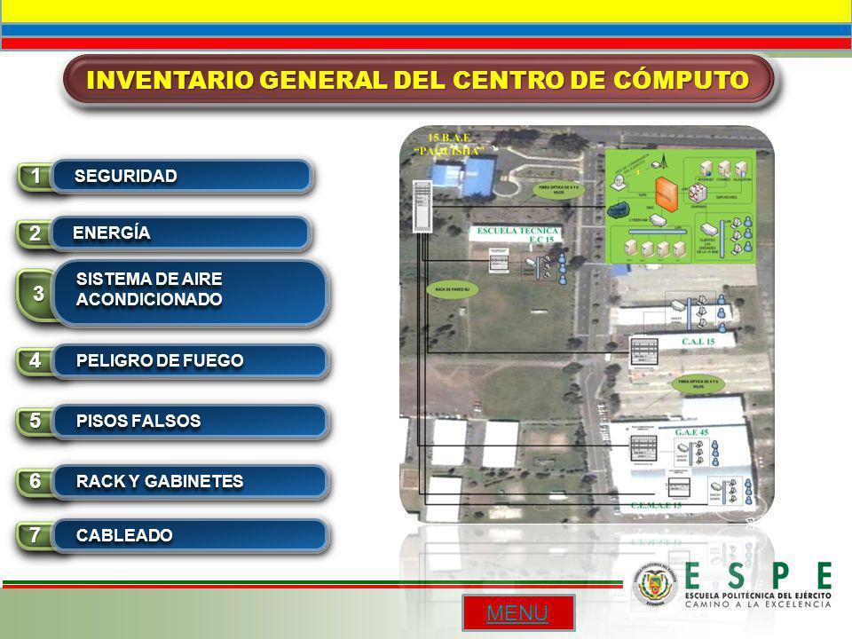 INVENTARIO GENERAL DEL CENTRO DE CÓMPUTO 11 SEGURIDAD 22 ENERGÍA 33 SISTEMA DE AIRE ACONDICIONADO 44 PELIGRO DE FUEGO 55 PISOS FALSOS 66 RACK Y GABINE