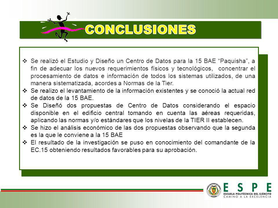 Se realizó el Estudio y Diseño un Centro de Datos para la 15 BAE Paquisha, a fin de adecuar los nuevos requerimientos físicos y tecnológicos, concentr