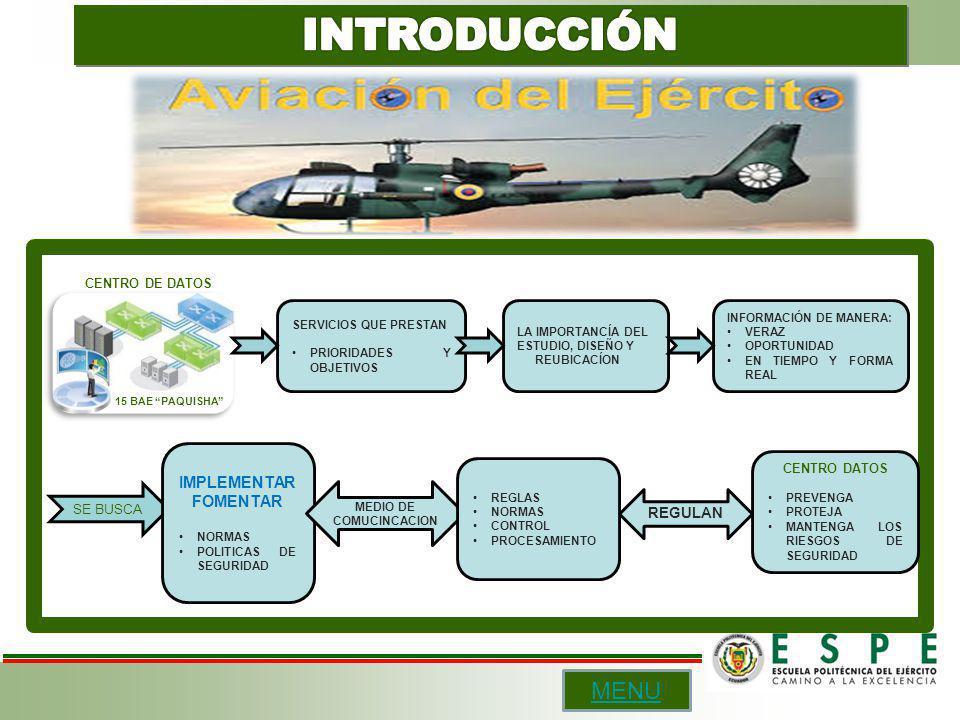CENTRO DATOS 15 BAE REQUERIMIENTOS FISICOS TECNOLOGICOS ACORDE NORMAS TECNICAS ACTUALES INSTRUCTIVOS SOBRE POLITICAS DE SEGURIDAD INFORMATICAS EMITIDAS POR LA DISICOME ESTUDIO DISEÑO CONCENTRAR EL PROCESAMIENTO DE DATOS E INFORMACIÓN DE TODO LOS SISTEMA CONCENTRAR EL PROCESAMIENTO DE DATOS E INFORMACIÓN DE TODO LOS SISTEMA SISTEMATIZADA ELABORAR