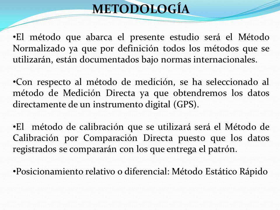 METODOLOGÍA El método que abarca el presente estudio será el Método Normalizado ya que por definición todos los métodos que se utilizarán, están documentados bajo normas internacionales.