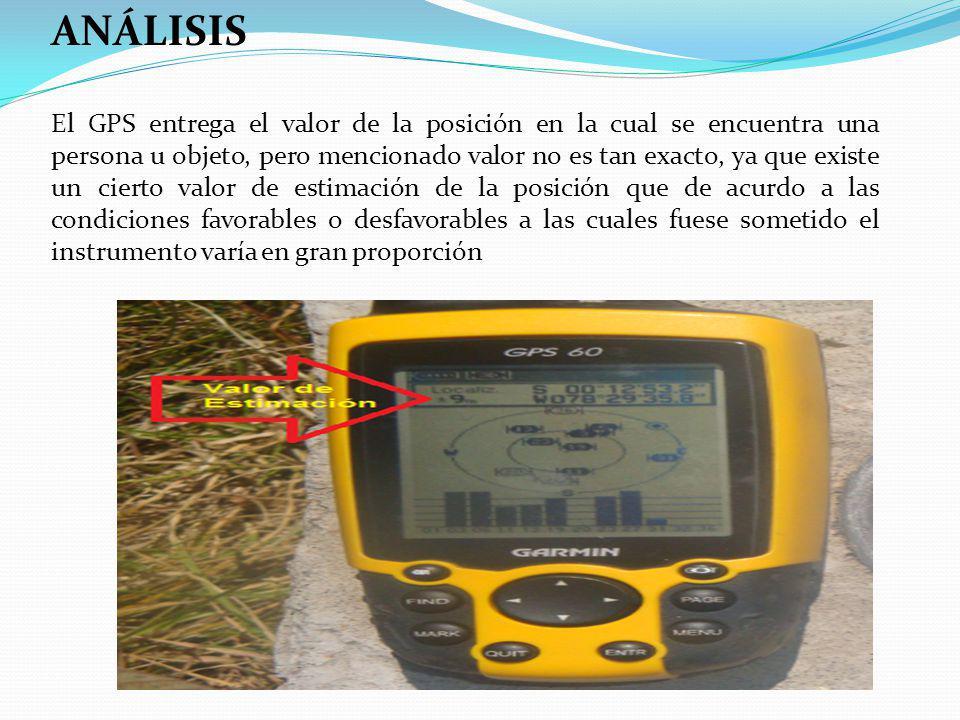 ANÁLISIS El GPS entrega el valor de la posición en la cual se encuentra una persona u objeto, pero mencionado valor no es tan exacto, ya que existe un cierto valor de estimación de la posición que de acurdo a las condiciones favorables o desfavorables a las cuales fuese sometido el instrumento varía en gran proporción