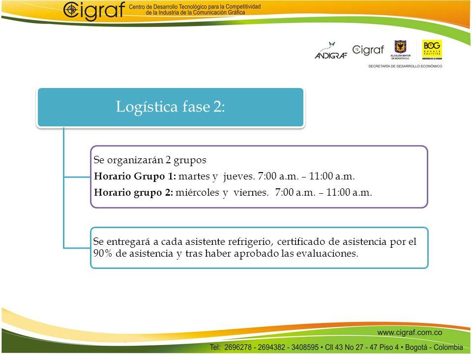 Logística fase 2: Se organizarán 2 grupos Horario Grupo 1: martes y jueves. 7:00 a.m. – 11:00 a.m. Horario grupo 2: miércoles y viernes. 7:00 a.m. – 1