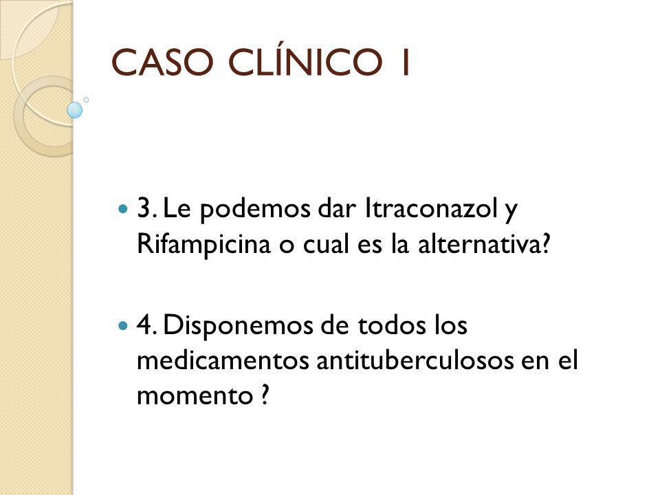 CASO CLÍNICO 1 3. Le podemos dar Itraconazol y Rifampicina o cual es la alternativa? 4. Disponemos de todos los medicamentos antituberculosos en el mo