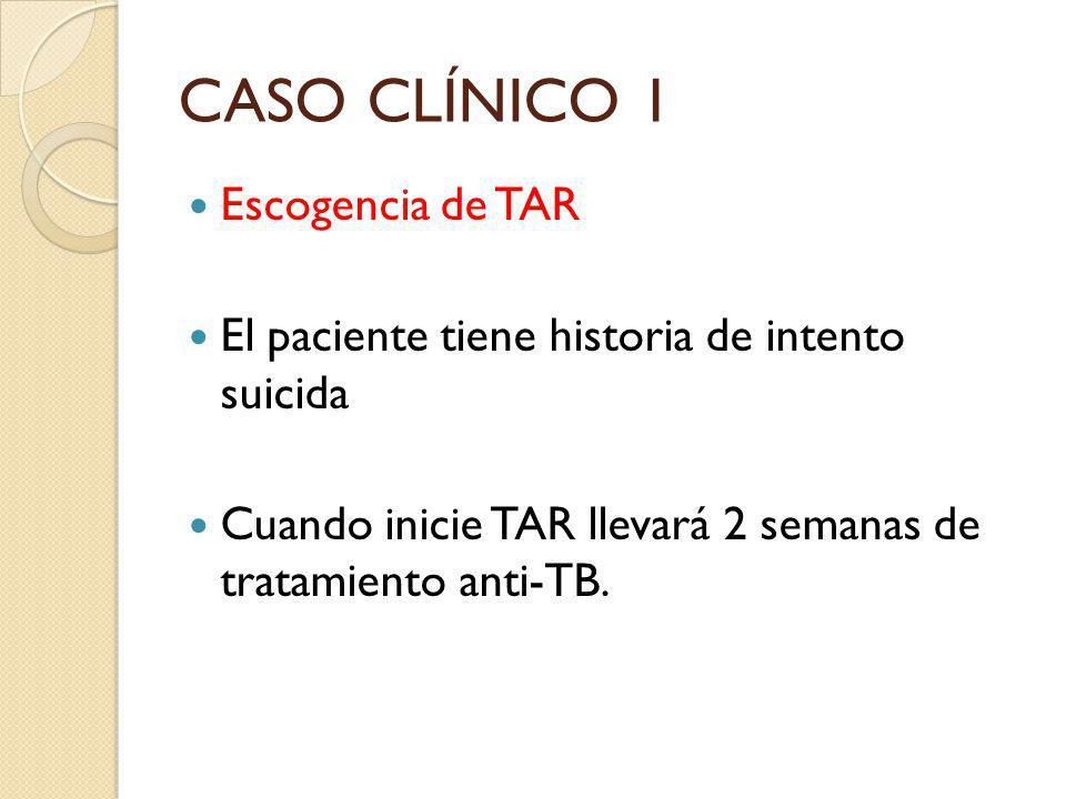 CASO CLÍNICO 1 Escogencia de TAR El paciente tiene historia de intento suicida Cuando inicie TAR llevará 2 semanas de tratamiento anti-TB.