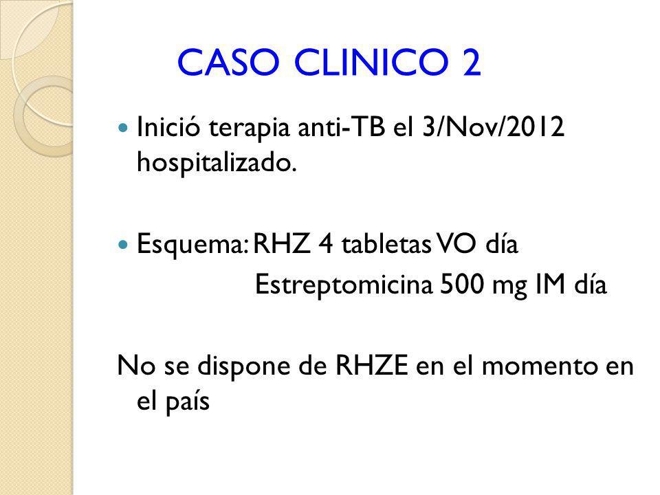 CASO CLINICO 2 Inició terapia anti-TB el 3/Nov/2012 hospitalizado. Esquema: RHZ 4 tabletas VO día Estreptomicina 500 mg IM día No se dispone de RHZE e