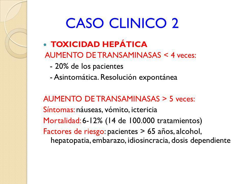 CASO CLINICO 2 TOXICIDAD HEPÁTICA AUMENTO DE TRANSAMINASAS < 4 veces: - 20% de los pacientes - Asintomática. Resolución expontánea AUMENTO DE TRANSAMI