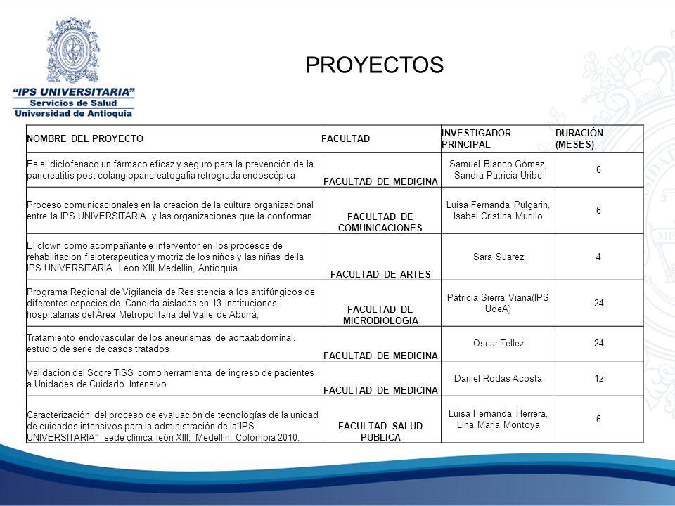 NOMBRE DEL PROYECTOFACULTAD INVESTIGADOR PRINCIPAL DURACIÓN (MESES) Es el diclofenaco un fármaco eficaz y seguro para la prevención de la pancreatitis