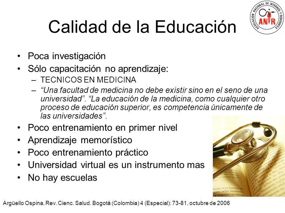 Calidad de la Educación Poca investigación Sólo capacitación no aprendizaje: –TECNICOS EN MEDICINA –Una facultad de medicina no debe existir sino en e