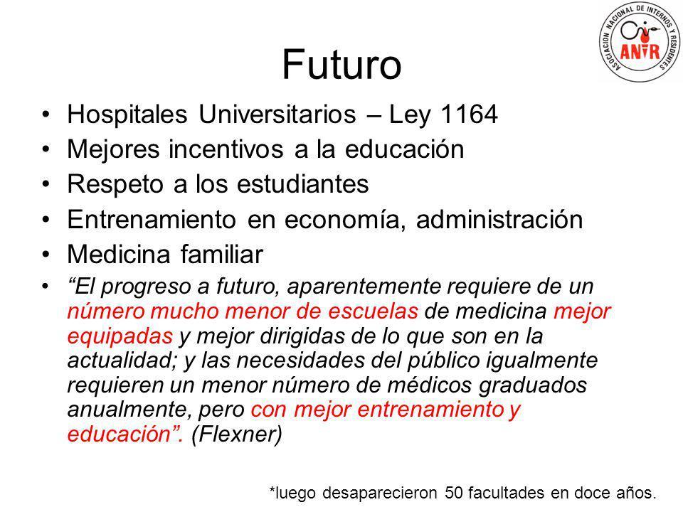 Futuro Hospitales Universitarios – Ley 1164 Mejores incentivos a la educación Respeto a los estudiantes Entrenamiento en economía, administración Medi